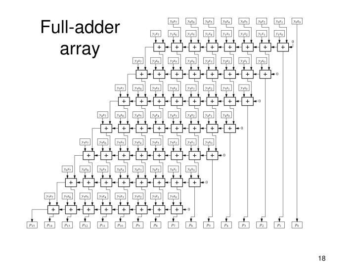 Full-adder array