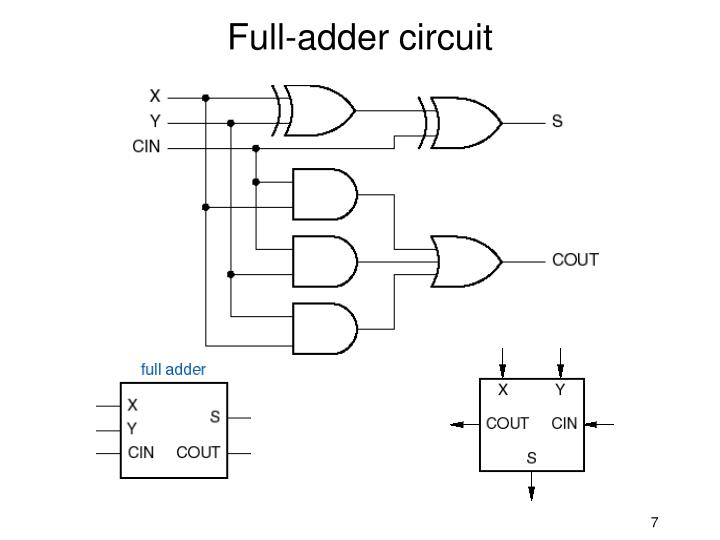 Full-adder circuit