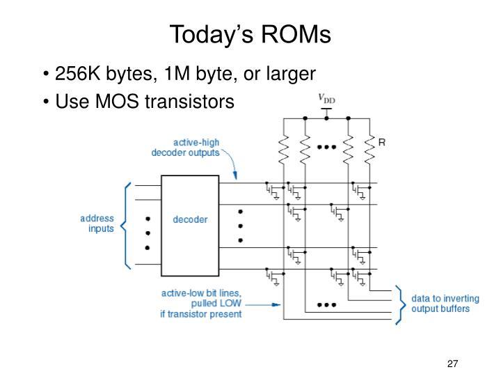 Today's ROMs
