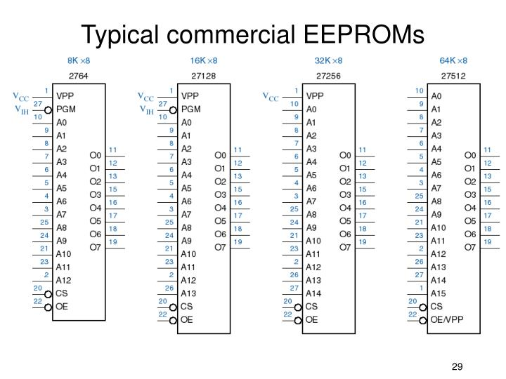Typical commercial EEPROMs