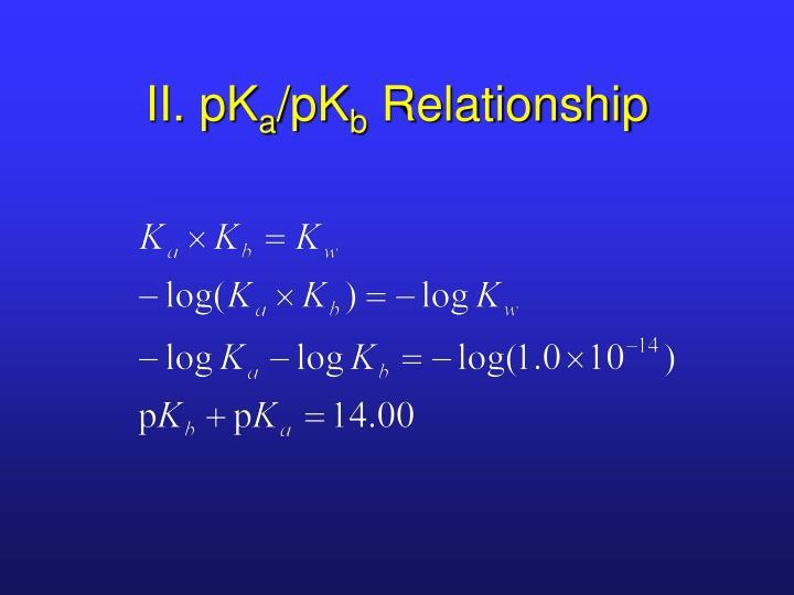 II. pK