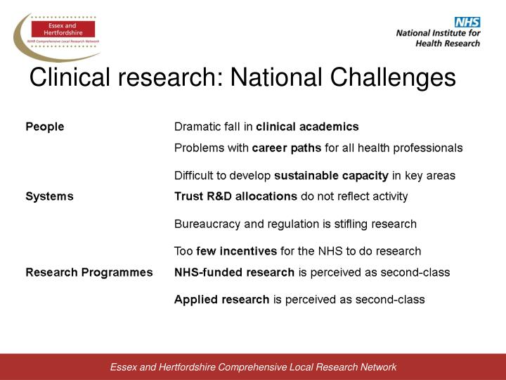 Clinical research national challenges