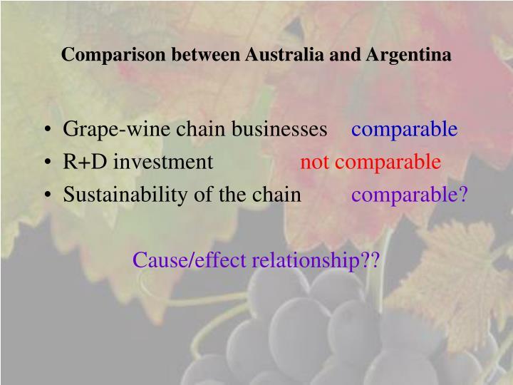 Comparison between Australia and Argentina