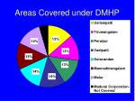 areas covered under dmhp