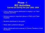 phase i iec activities