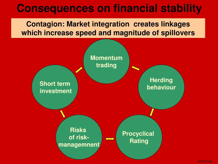 Consequences on financial stability