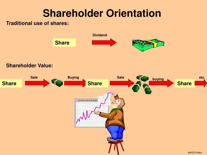 Shareholder Orientation
