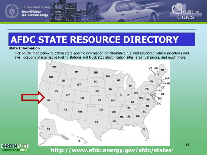 AFDC STATE RESOURCE DIRECTORY