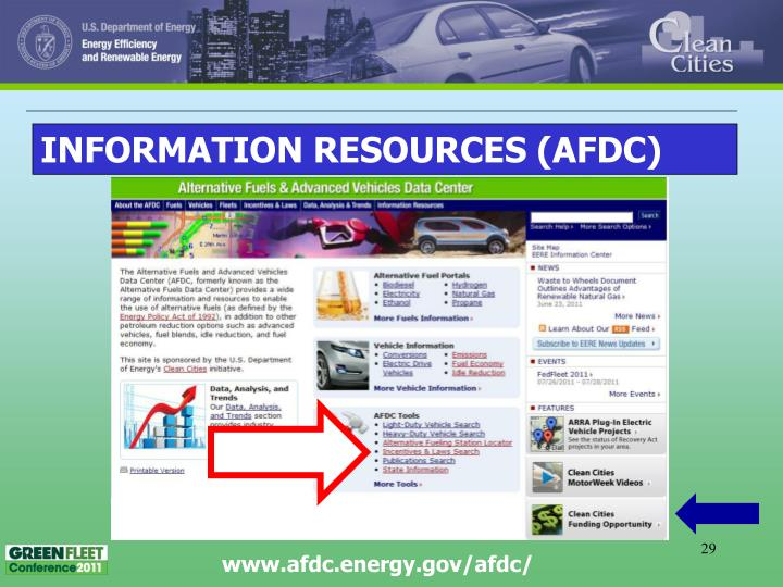 INFORMATION RESOURCES (AFDC)