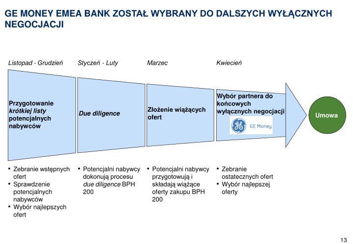 GE MONEY EMEA BANK