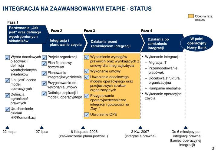 Integracja na zaawansowanym etapie status