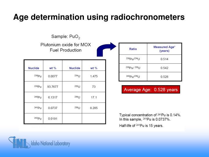 Age determination using radiochronometers