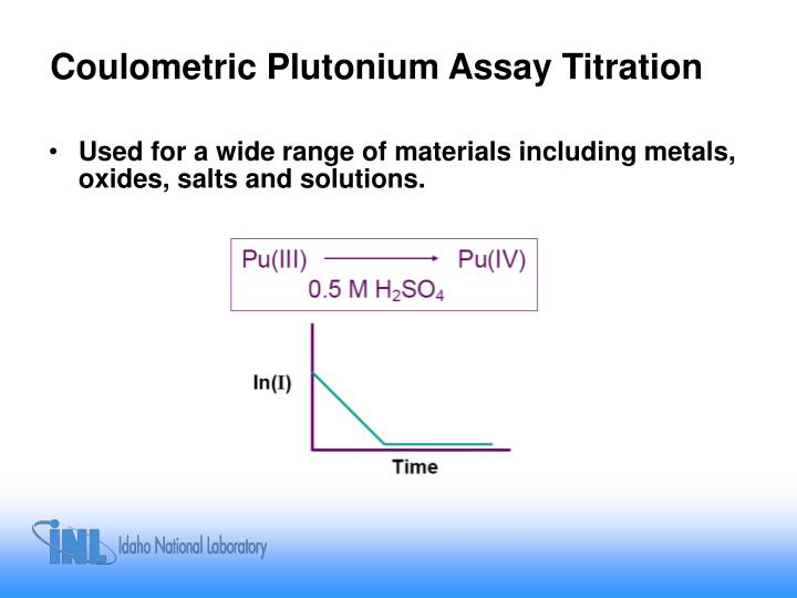 Coulometric Plutonium Assay Titration