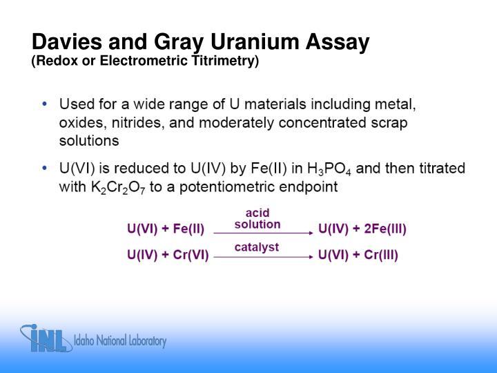 Davies and Gray Uranium Assay