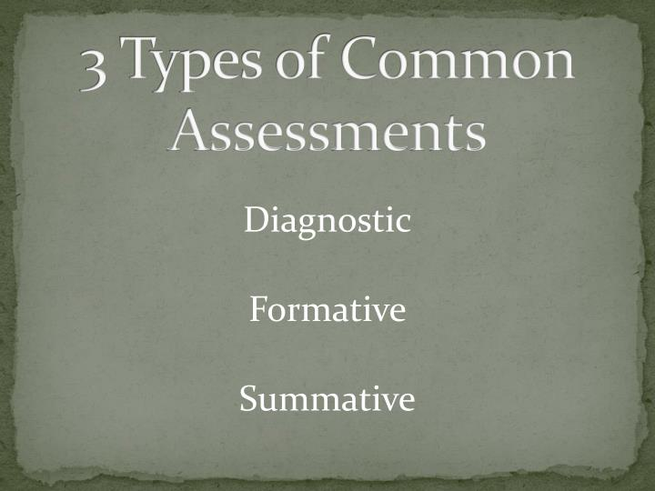 3 Types of Common Assessments