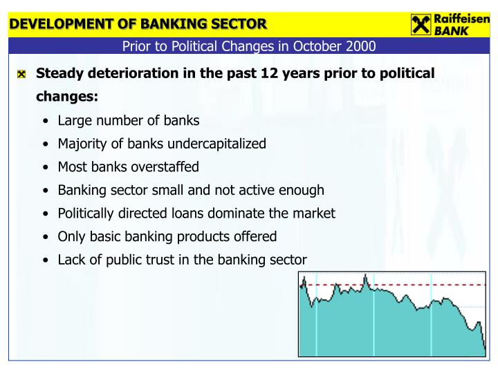 DEVELOPMENT OF BANKING SECTOR