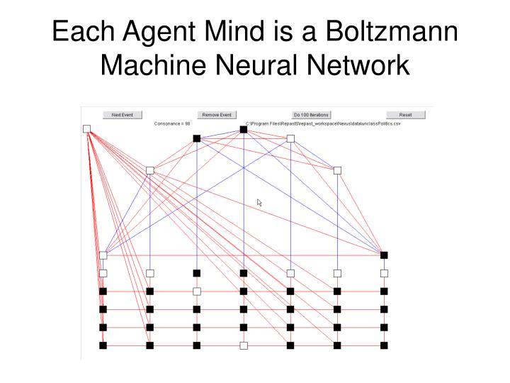 Each Agent Mind is a Boltzmann Machine Neural Network