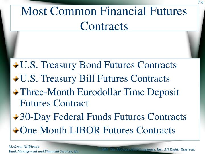 Most Common Financial Futures Contracts
