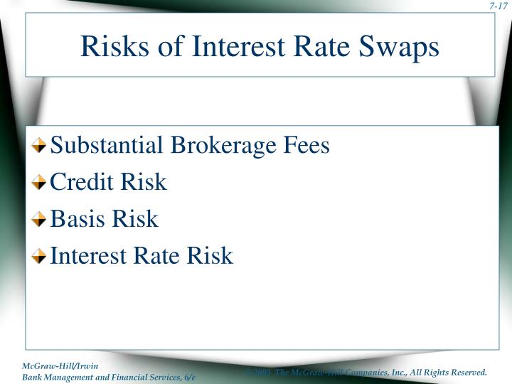 Risks of Interest Rate Swaps