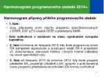 harmonogram programov ho obdob 2014