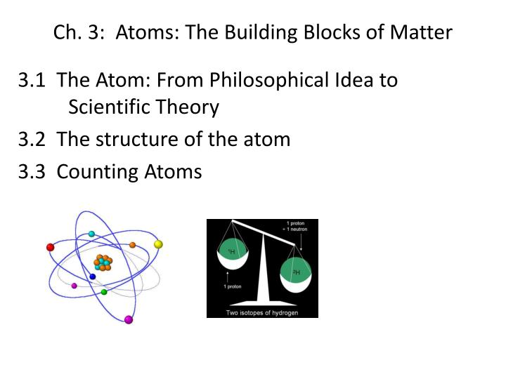 PPT Ch 3 Atoms The Building Blocks Of Matter PowerPoint