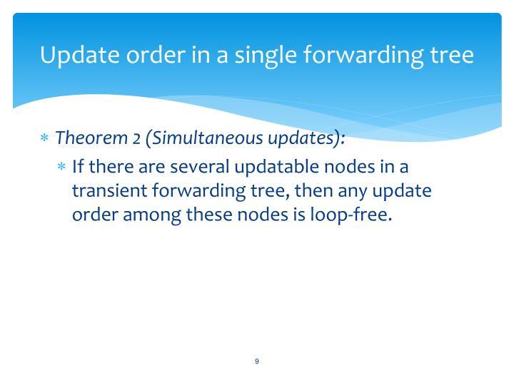 Update order in a single forwarding tree