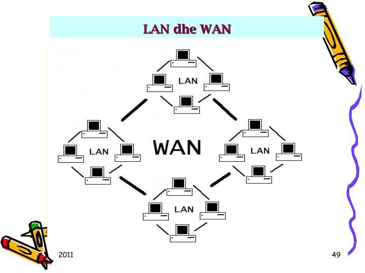 LAN dhe WAN