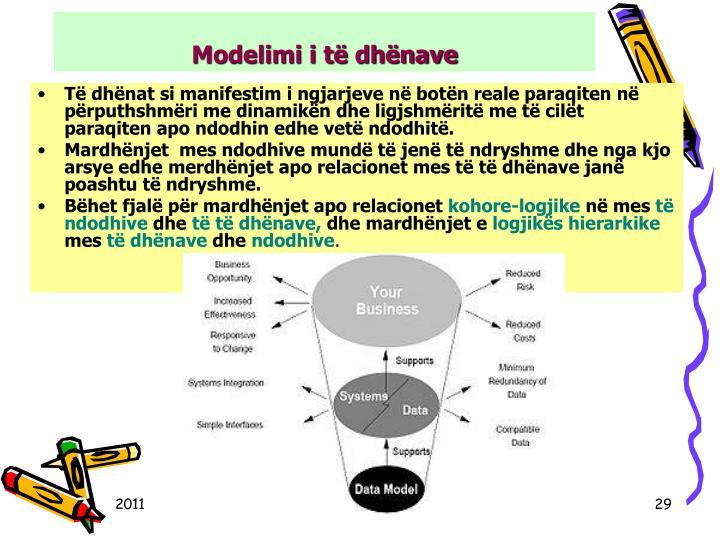 Modelimi i të dhënave