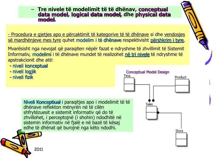 Tre nivele të modelimit të të dhënav,