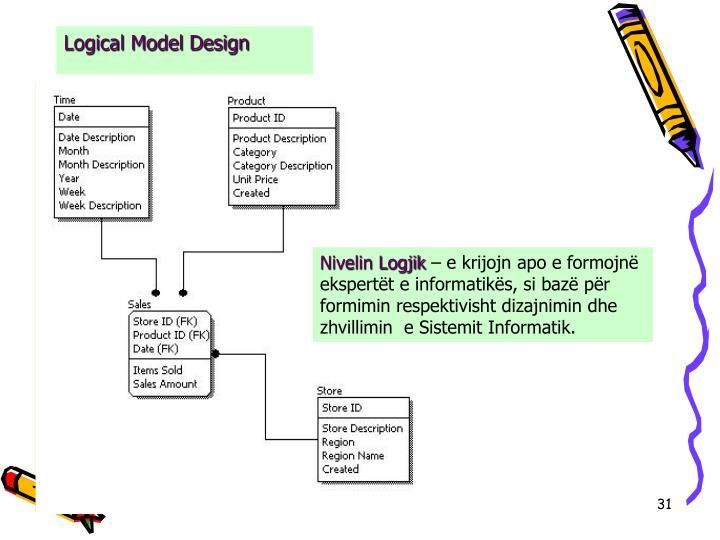 Logical Model Design