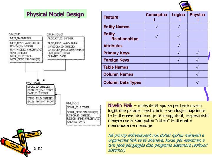 Physical Model Design