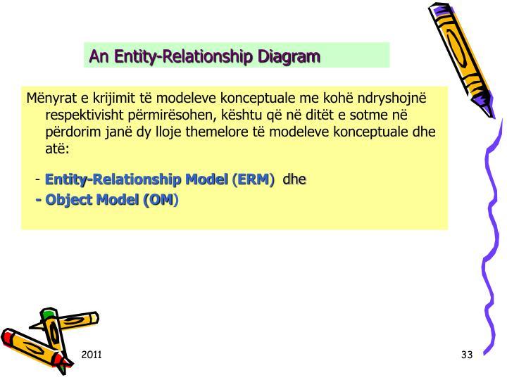 An Entity-Relationship Diagram