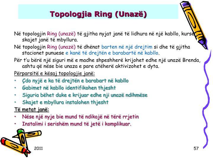 Topologjia Ring (Unaz