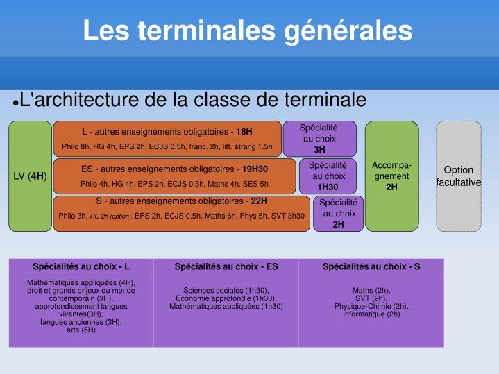 Les terminales générales