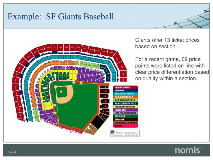 Example:  SF Giants Baseball
