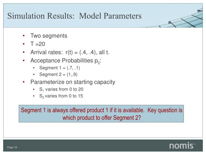 Simulation Results:  Model Parameters