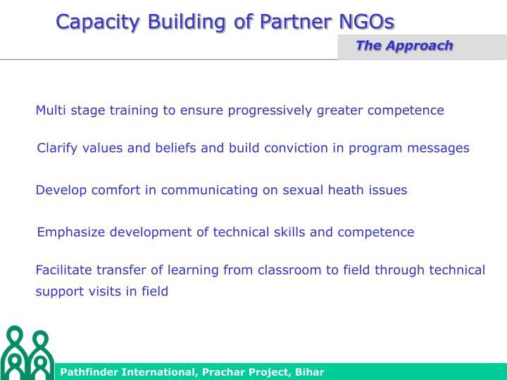 Capacity Building of Partner NGOs