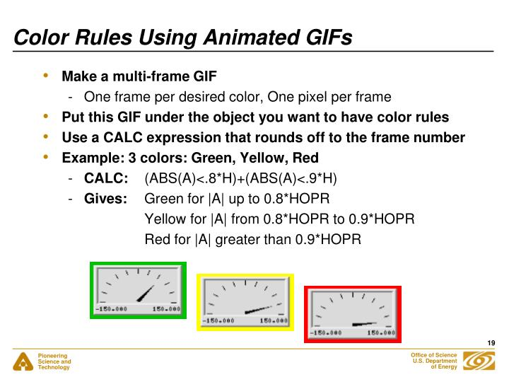 Color Rules Using Animated GIFs