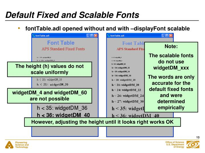 Default Fixed and Scalable Fonts