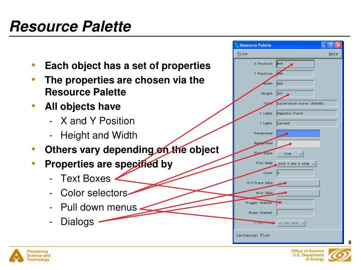 Resource Palette