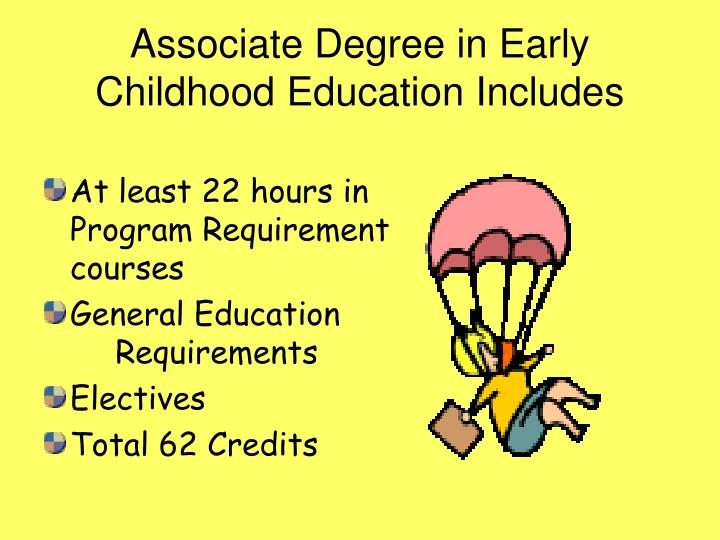 Associate Degree in Early Childhood Education Includes