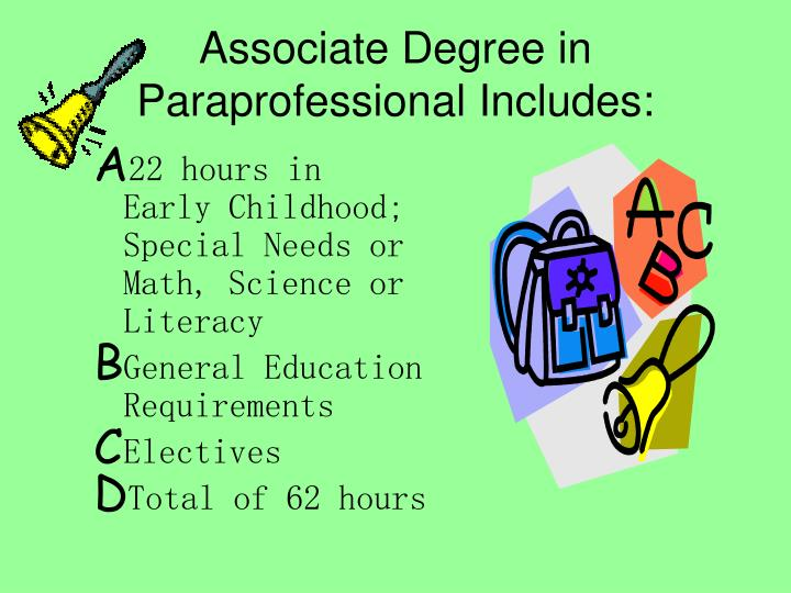 Associate Degree in Paraprofessional Includes: