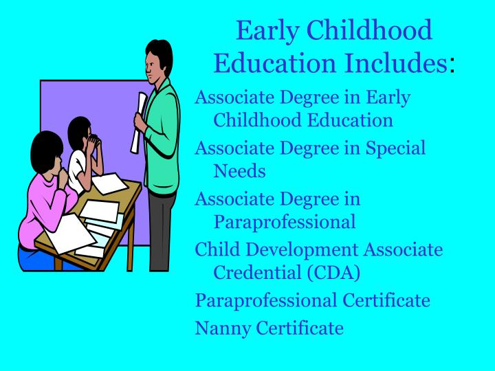 Early Childhood Education Includes