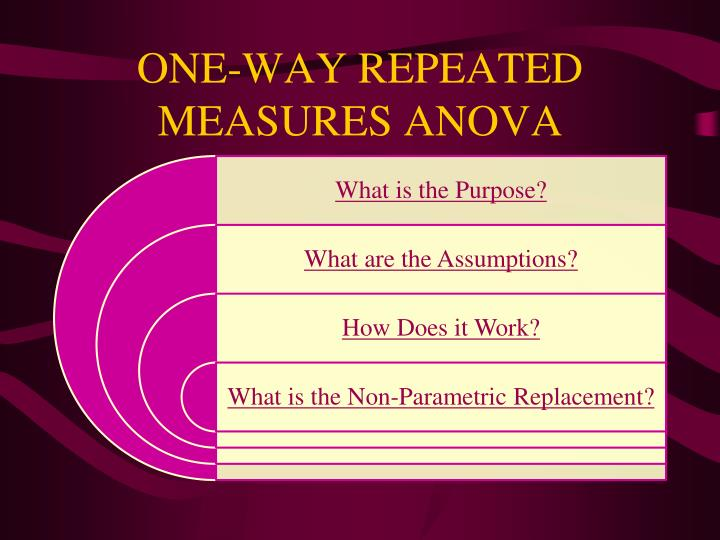 Chapter 10 anova one way anova. Ppt video online download.