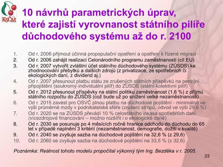 10 návrhů parametrických úprav,