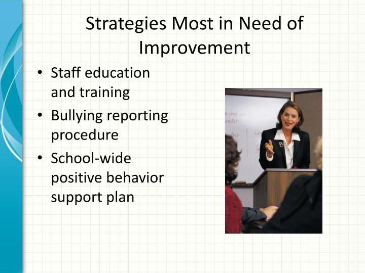Strategies Most in Need of Improvement