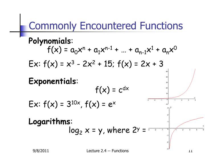 Commonly Encountered Functions