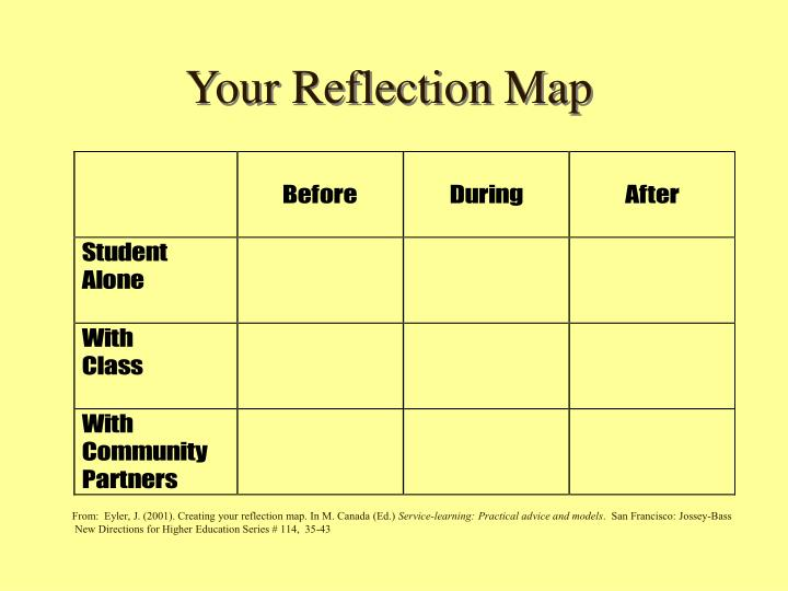 Your Reflection Map