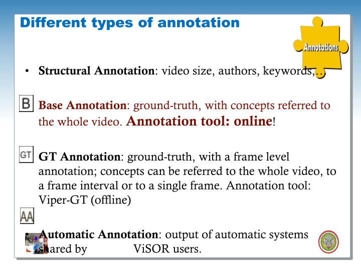 Different types of annotation