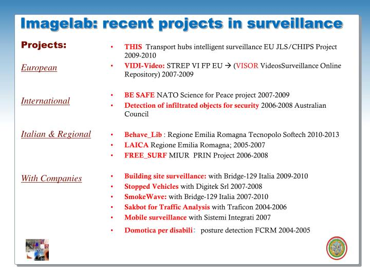 Imagelab recent projects in surveillance